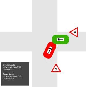 Unfallrekonstruktion anhand einer einfachen Unfallskizze. Die Fahrzeuge müssen nicht lebensecht gestaltet sein, um den Hergang verständlich zu machen.