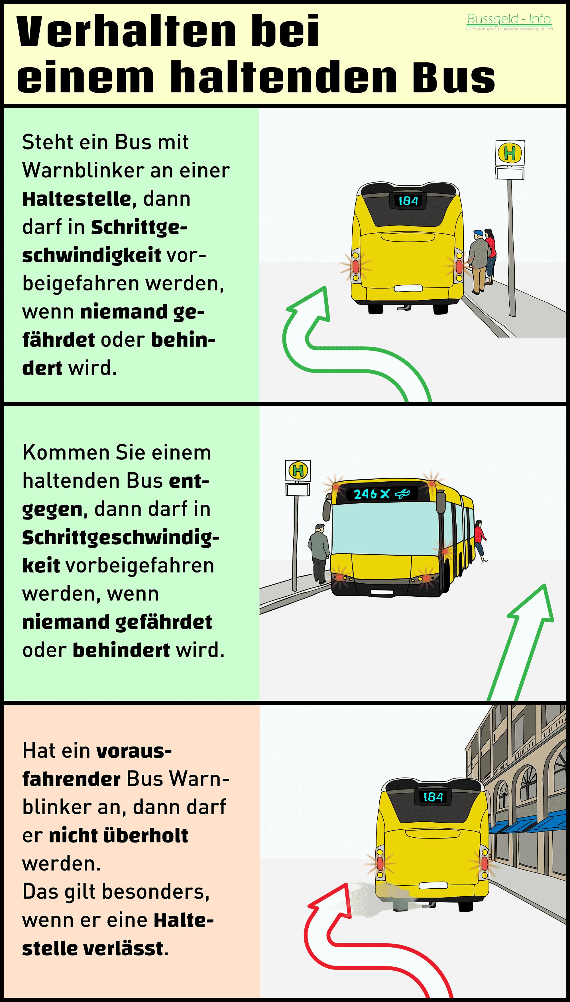 Verhalten bei einem haltenden Bus