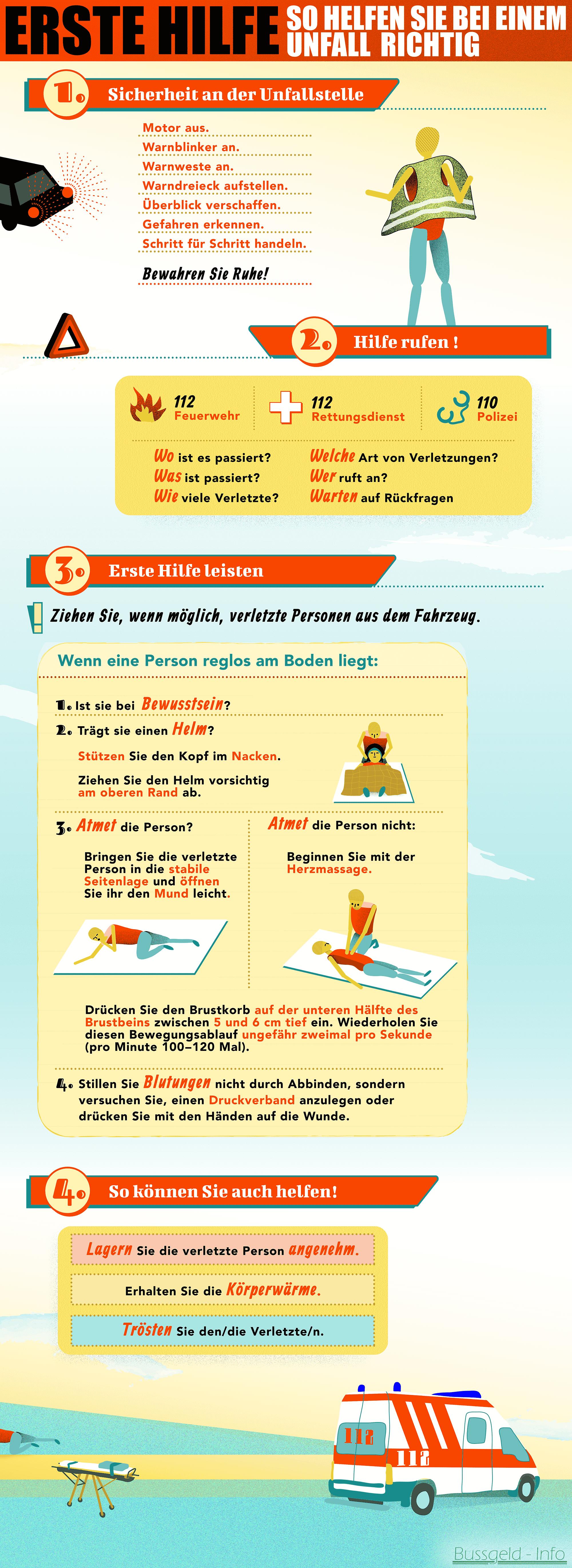 Infografik für die erste Hilfe Massnahmen