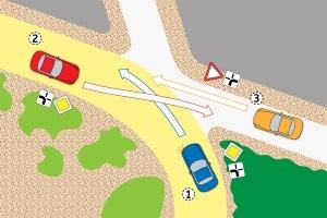 Abknickende Vorfahrt: Die Rechts-vor-links-Regel findet auch hier Anwendung.