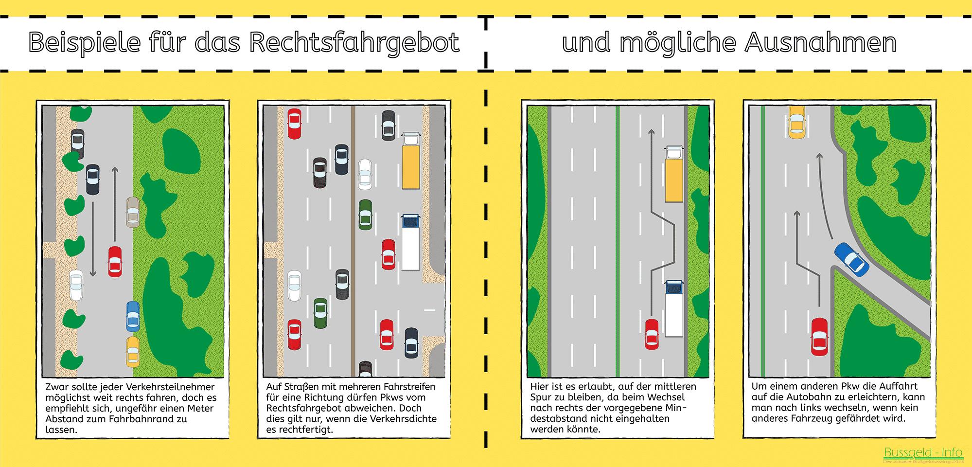 Rechtsfahrgebot Beispiele für Innerorts und Autobahn