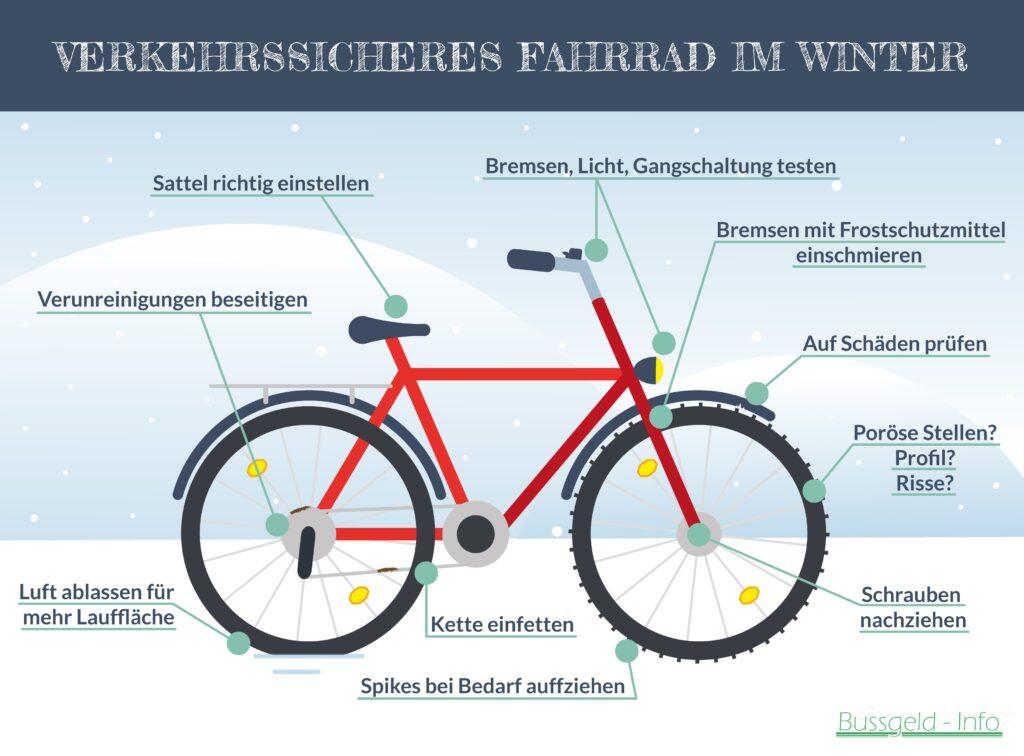 Fahrrad im Winter: Checkliste für ein verkehrssicheres Fahrrad