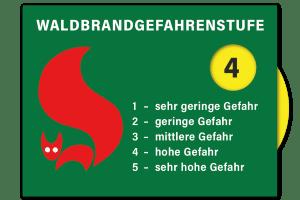 Die Waldbrandstufen sind in Deutschland einheitlich geregelt.